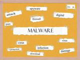 Malware Corkboard Word Concept poster