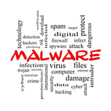 Malware Word Cloud Concept in red caps poster