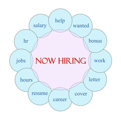Now Hiring Circular Word Concept