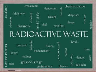 Radioactive Waste Word Cloud Concept on a Blackboard