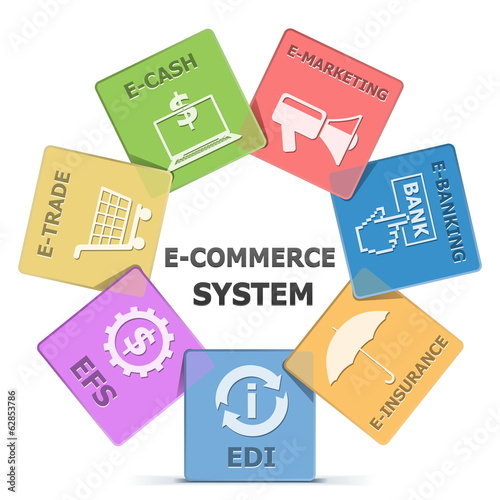 Vector E-Commerce System