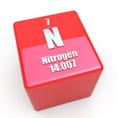 Nitrogen symbol on glossy red cube