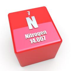 Nitrogen symbol on glossy red cube