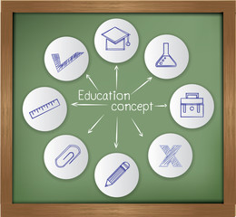 Education icons on blackboard background