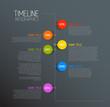 Dark Infographic timeline report template