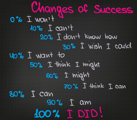 Changes of success