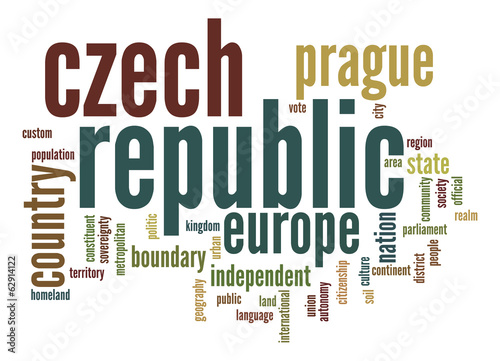 Czech Republic word cloud