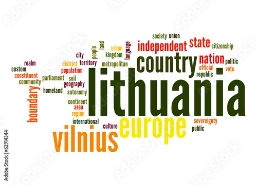 Lithuania word cloud