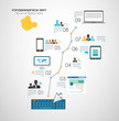 Infographics Timeline with mobile devices analysts designs