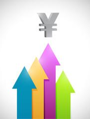 yen arrows moving up business graph. illustration