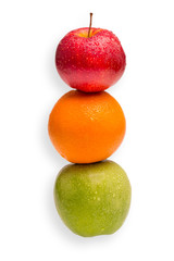 Comparison of apples with oranges