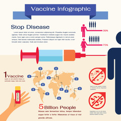 Vaccine infographic,medical,vector.