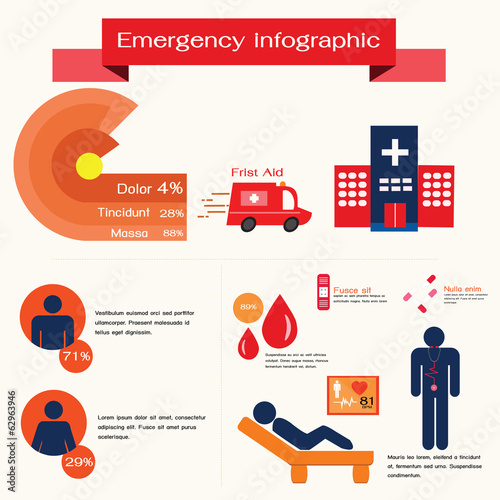 Emergency infographic,medical concept.