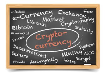 Cryptocurrency Blackboard
