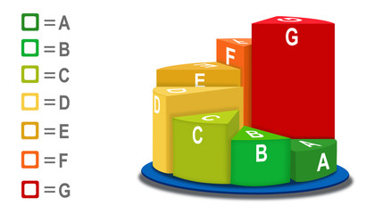 Energieklassen,Diagramm, Kuchendiagramm,  Energieeffizienz