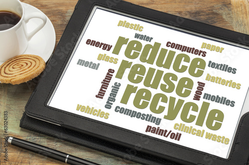 reduse, reuse, recycle word cloud