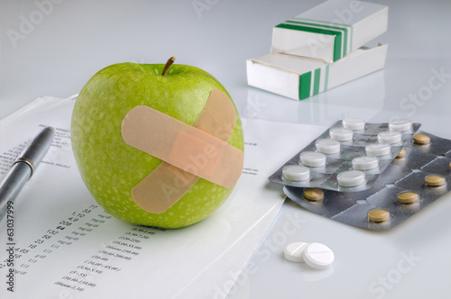 analysis results and prescription drug