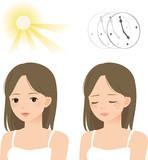 太陽とシミができた女性