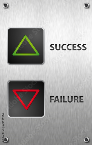 Success - Failure