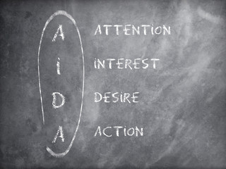 AIDA Prinzip