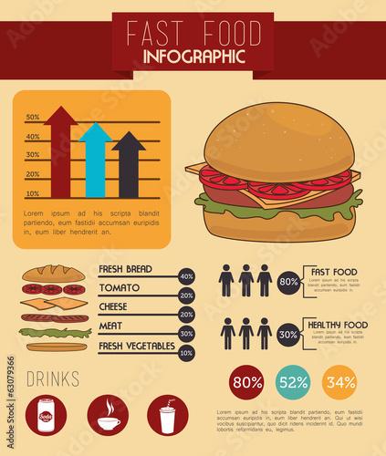 projektowanie-fast-food