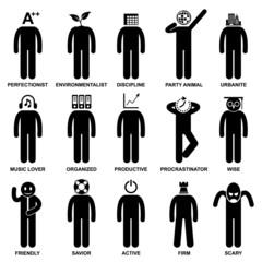 People Man Characteristic Attitude Identity Personalities
