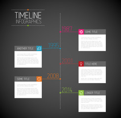 Infographic timeline report template