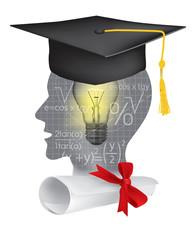 Symbol study of mathematics graduation