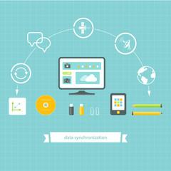 Data synchronization and storage infographic elements
