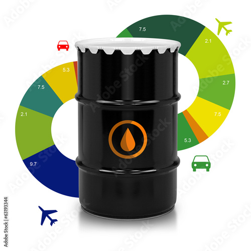 Petroleum Barrel