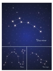 Constellations Draco,Ursa major and Ursa minor