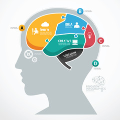 Puzzle Jigsaw Abstract Human Brain infographic Template. concept