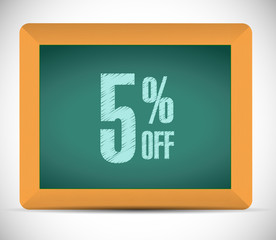 5 percent discount message illustration