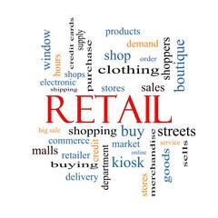 Retail Word Cloud Concept