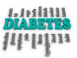 3d imagen Word cloud - diabetes