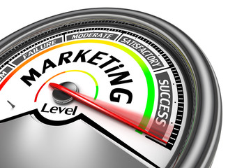 marketing conceptual meter