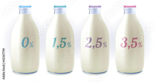 Set of milk bottles - percentage of fat. Foil caps.