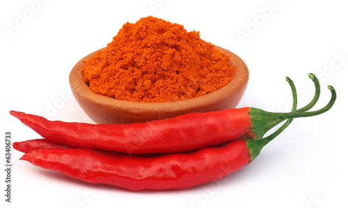 Red hot chilies