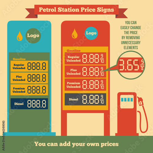 Petrol station price signs