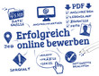 erfolgreich online bewerben scribble