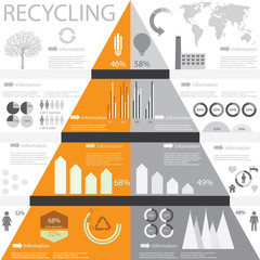 Ecology, recycling info graphics