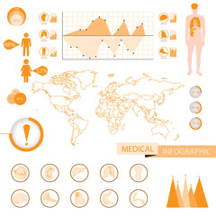 Medical information graphic