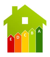 Haus Energie Diagramm