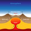Yellowstone caldera - 63463772