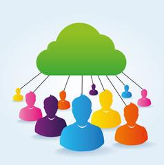 réseau sociaux, crowdfunding et cloud