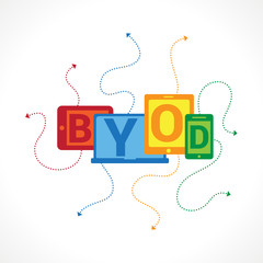 BYOD Bring Your Own Device 1