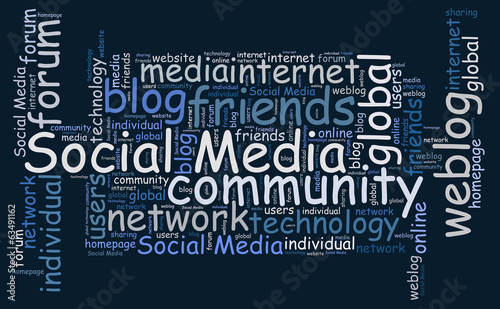 Social Media word cloud