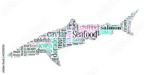 Seafood word cloud