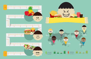 Vector childhood obesity info graphic element