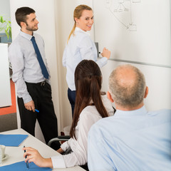 Business Team Planning Strategy On Whiteboard